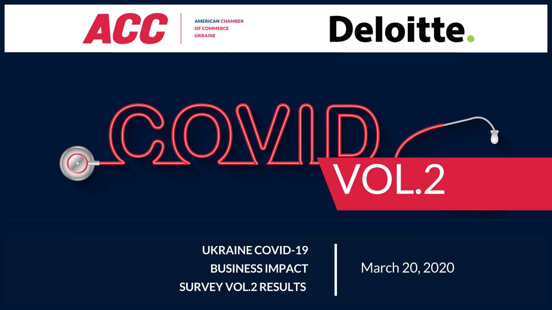Вплив COVID-19 на бізнес в Україні - повторне опитування АСС та Deloitte